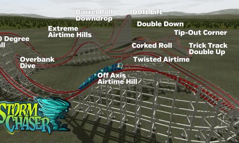 Das Layout inklusive Beschriftung der Fahrfiguren - Anklicken zum Vergrößern!